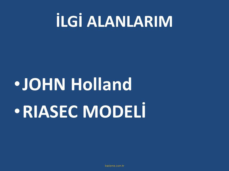 İLGİ ALANLARIM • JOHN Holland • RIASEC MODELİ kademe.com.tr