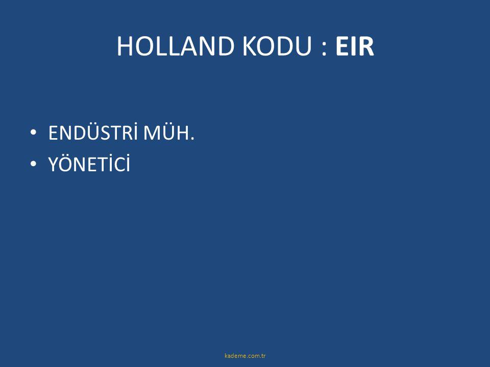 HOLLAND KODU : EIR • ENDÜSTRİ MÜH. • YÖNETİCİ kademe.com.tr