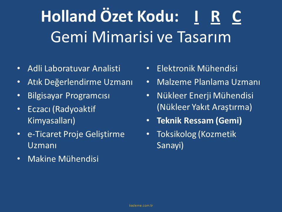 Holland Özet Kodu: I R C Gemi Mimarisi ve Tasarım • Adli Laboratuvar Analisti • Atık Değerlendirme Uzmanı • Bilgisayar Programcısı • Eczacı (Radyoakti