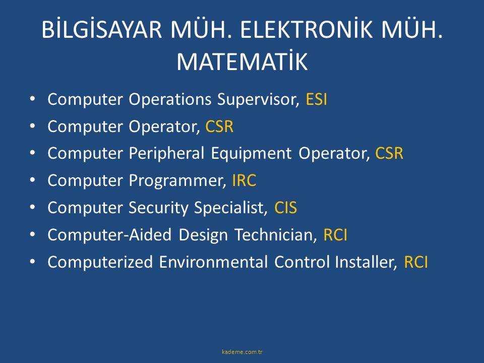 BİLGİSAYAR MÜH. ELEKTRONİK MÜH. MATEMATİK • Computer Operations Supervisor, ESI • Computer Operator, CSR • Computer Peripheral Equipment Operator, CSR