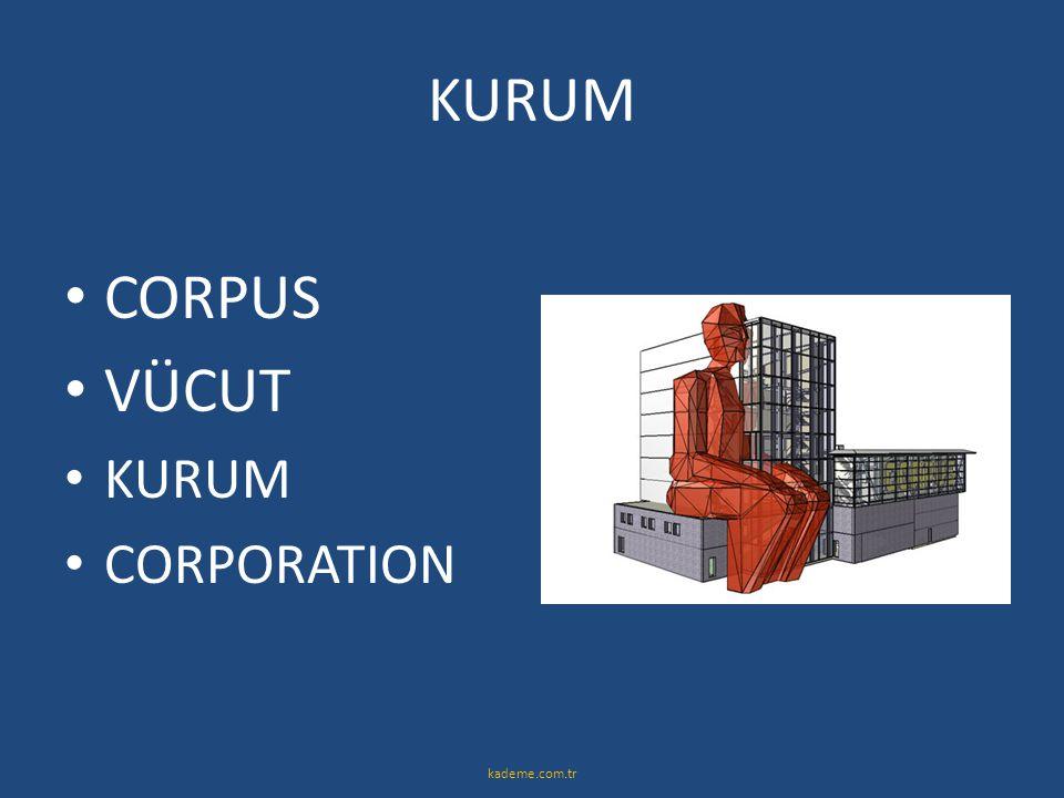 KURUM • CORPUS • VÜCUT • KURUM • CORPORATION kademe.com.tr