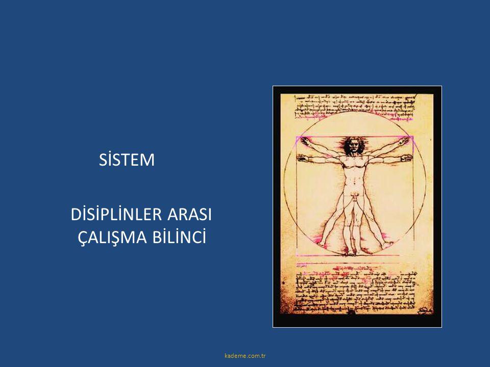 SİSTEM DİSİPLİNLER ARASI ÇALIŞMA BİLİNCİ kademe.com.tr