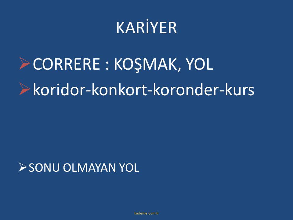 KARİYER  CORRERE : KOŞMAK, YOL  koridor-konkort-koronder-kurs  SONU OLMAYAN YOL kademe.com.tr