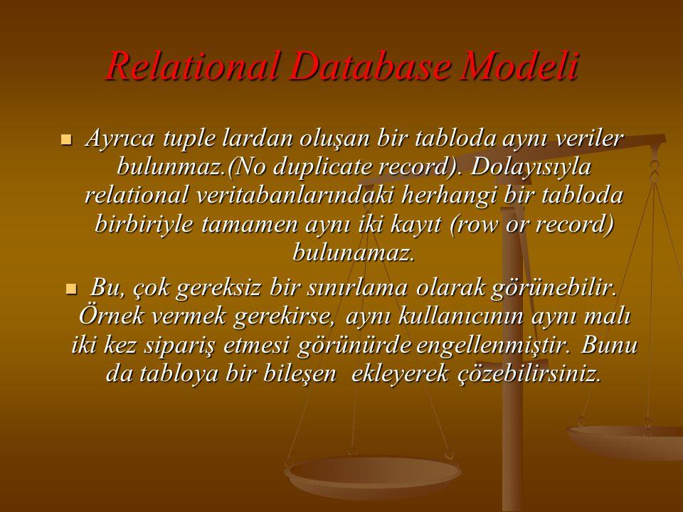 Relational Database Modeli  Ayrıca tuple lardan oluşan bir tabloda aynı veriler bulunmaz.(No duplicate record).