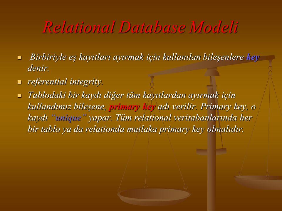 Relational Database Modeli  Birbiriyle eş kayıtları ayırmak için kullanılan bileşenlere key denir.