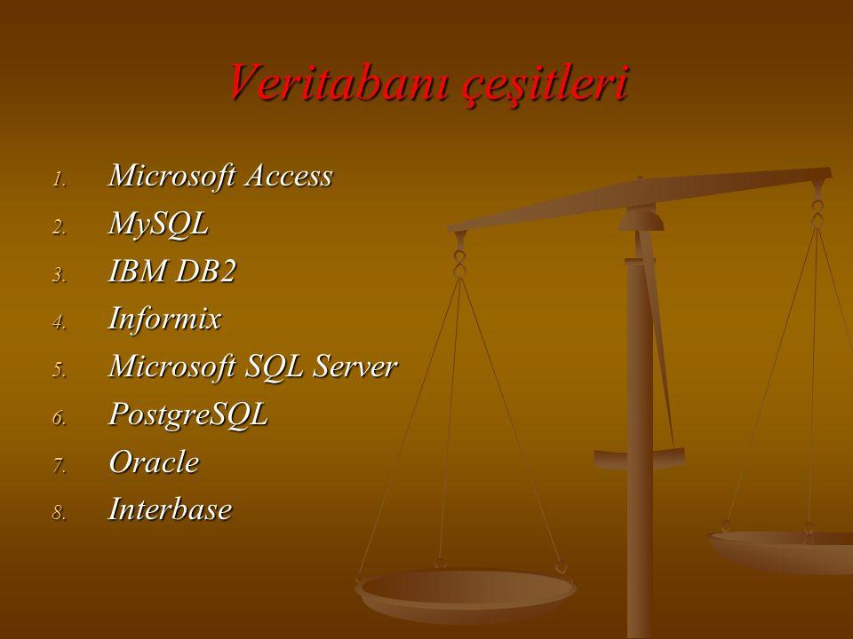 Veritabanı çeşitleri 1.Microsoft Access 2. MySQL 3.