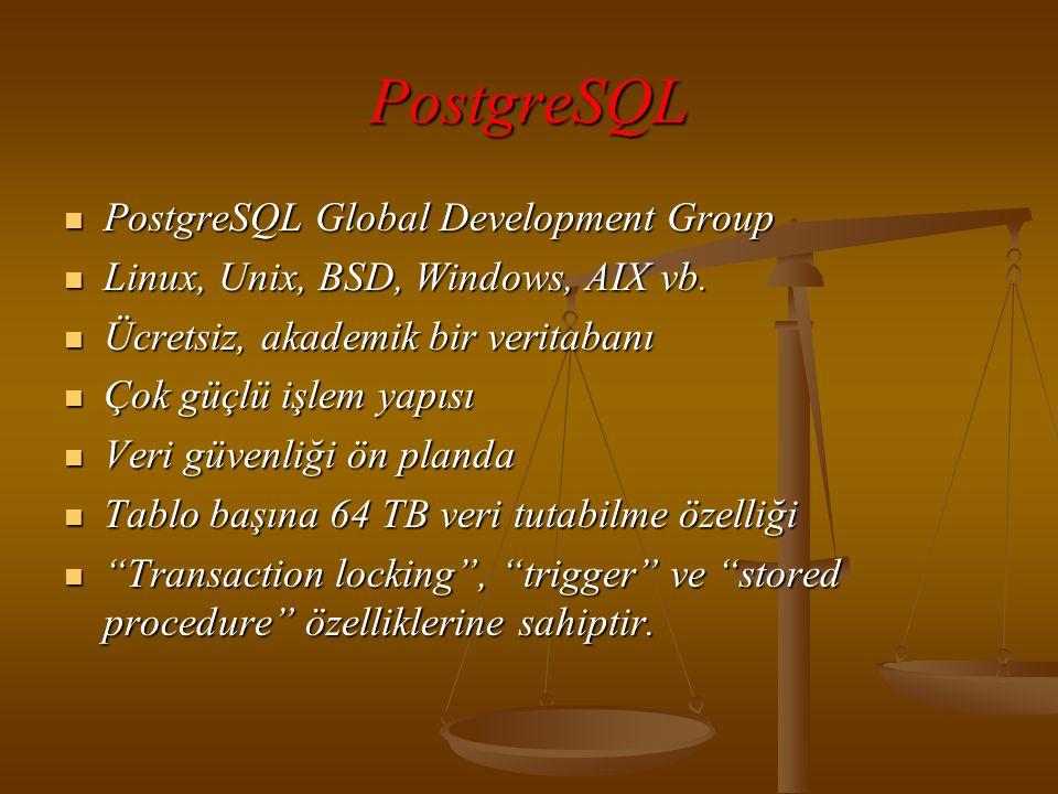 PostgreSQL  PostgreSQL Global Development Group  Linux, Unix, BSD, Windows, AIX vb.