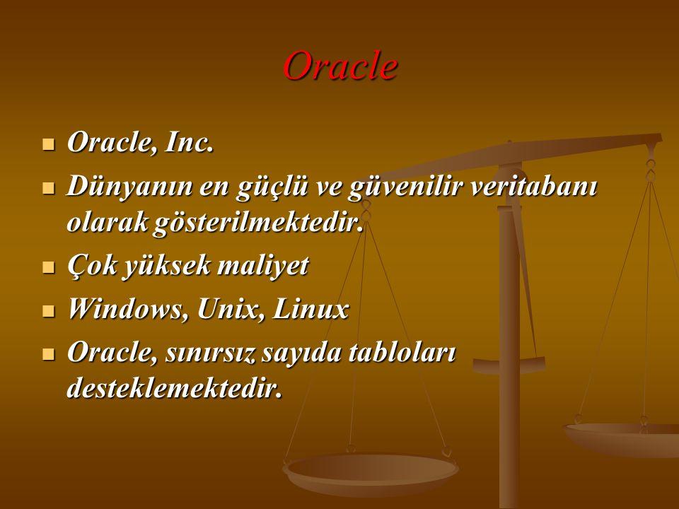 Oracle  Oracle, Inc. Dünyanın en güçlü ve güvenilir veritabanı olarak gösterilmektedir.