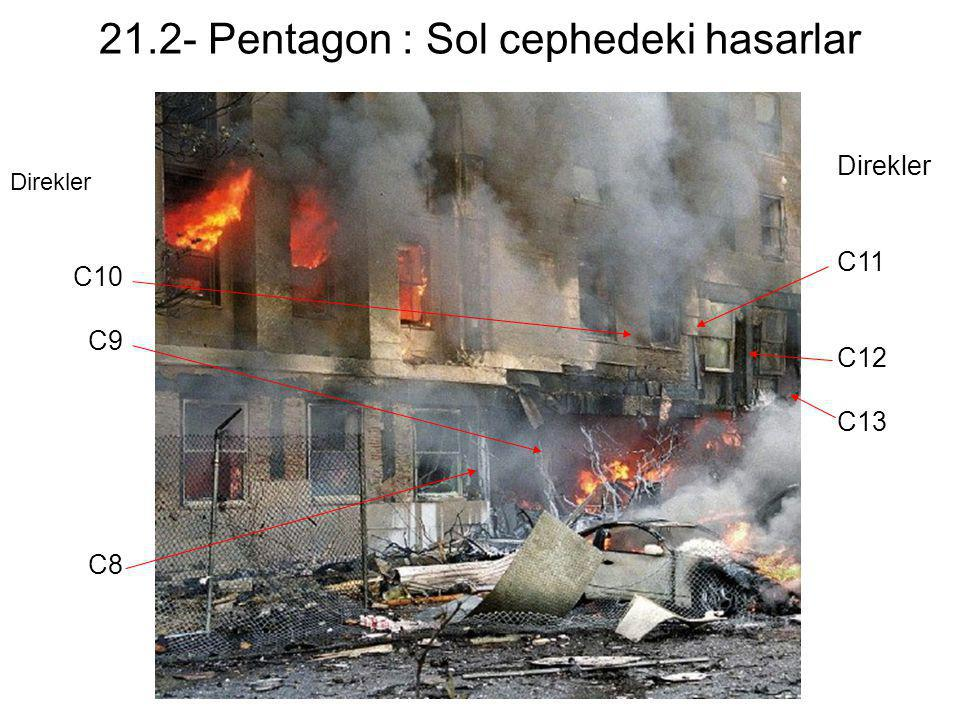 21.2- Pentagon : Sol cephedeki hasarlar Direkler C11 C12 C13 Direkler C10 C9 C8
