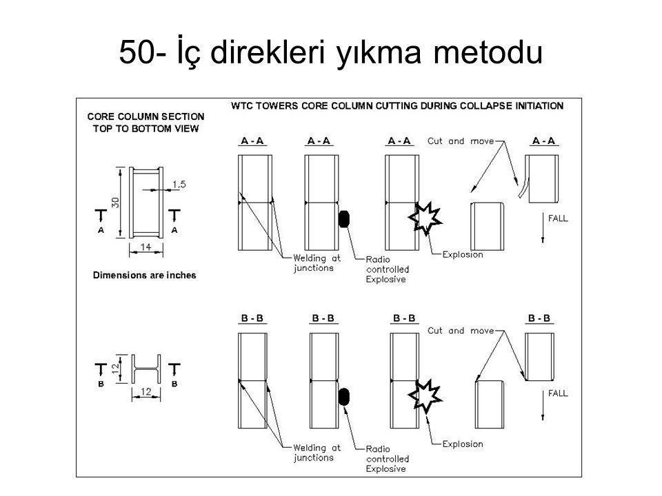 50- İç direkleri yıkma metodu