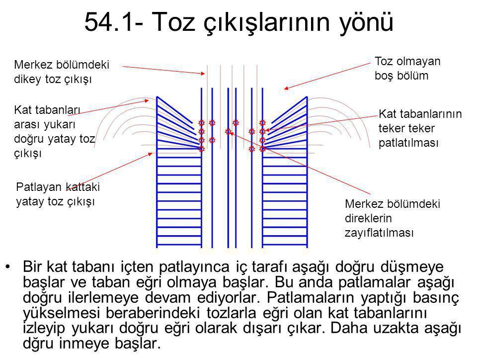 54.1- Toz çıkışlarının yönü •Bir kat tabanı içten patlayınca iç tarafı aşağı doğru düşmeye başlar ve taban eğri olmaya başlar. Bu anda patlamalar aşağ