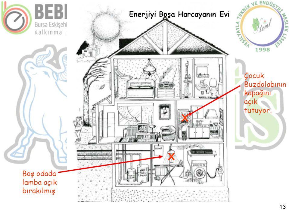 13 Enerjiyi Boşa Harcayanın Evi Boş odada lamba açık bırakılmış Çocuk Buzdolabının kapağını açık tutuyor. X X
