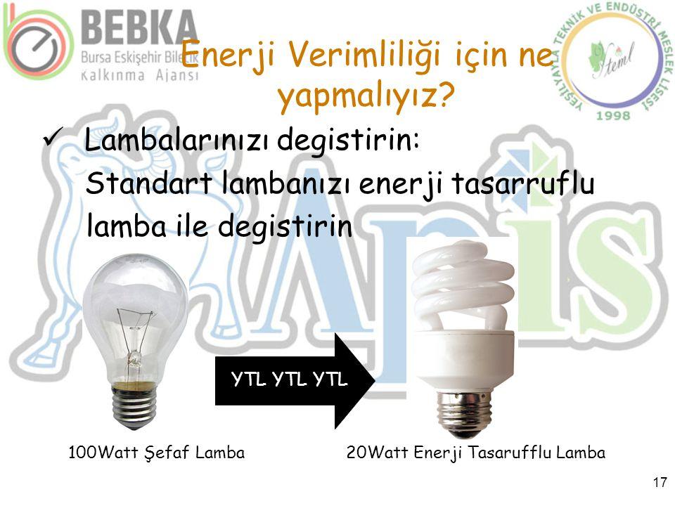 17 Enerji Verimliliği için ne yapmalıyız?  Lambalarınızı degistirin: Standart lambanızı enerji tasarruflu lamba ile degistirin YTL YTL YTL 100Watt Şe