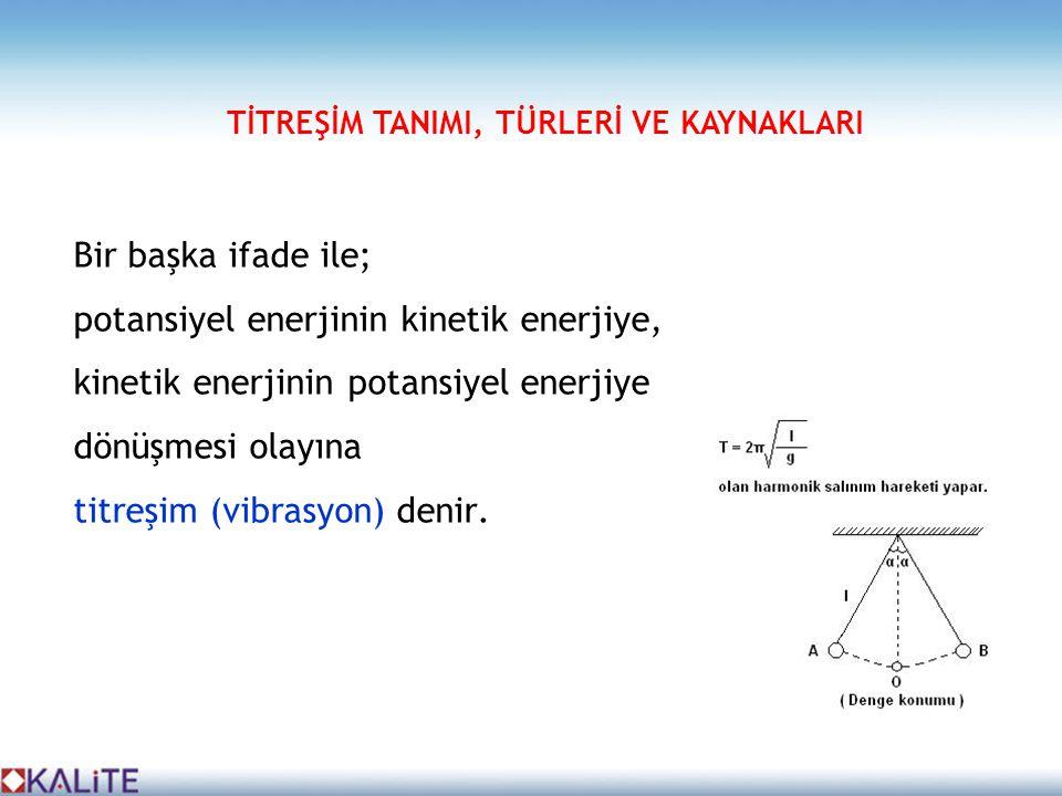 Bir başka ifade ile; potansiyel enerjinin kinetik enerjiye, kinetik enerjinin potansiyel enerjiye dönüşmesi olayına titreşim (vibrasyon) denir. TİTREŞ