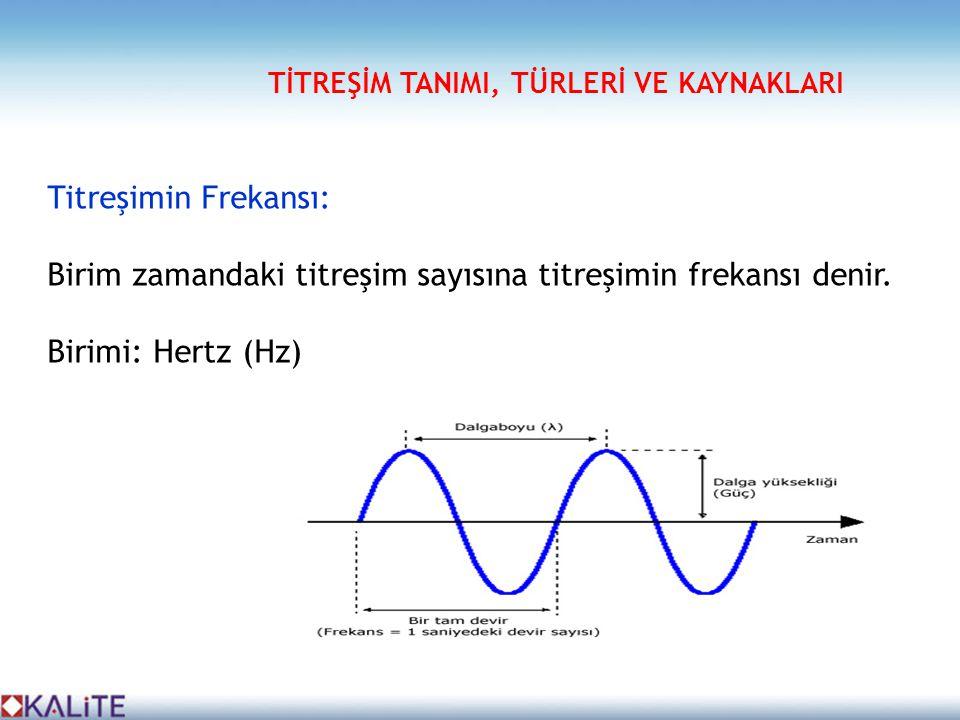 Titreşimin Frekansı: Birim zamandaki titreşim sayısına titreşimin frekansı denir. Birimi: Hertz (Hz) TİTREŞİM TANIMI, TÜRLERİ VE KAYNAKLARI