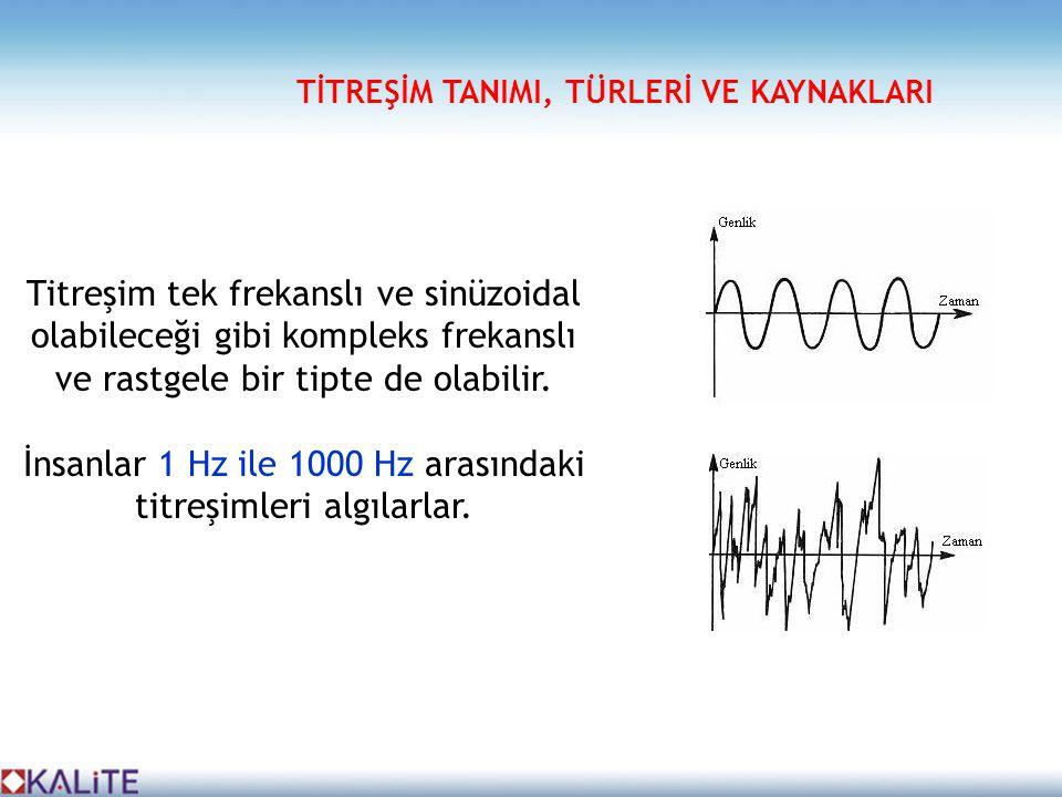 Titreşim tek frekanslı ve sinüzoidal olabileceği gibi kompleks frekanslı ve rastgele bir tipte de olabilir. İnsanlar 1 Hz ile 1000 Hz arasındaki titre
