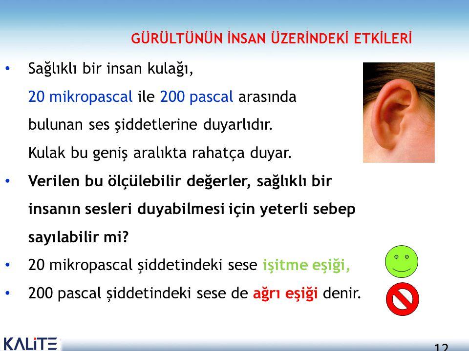 12 •S•Sağlıklı bir insan kulağı, 20 mikropascal ile 200 pascal arasında bulunan ses şiddetlerine duyarlıdır. Kulak bu geniş aralıkta rahatça duyar. •V