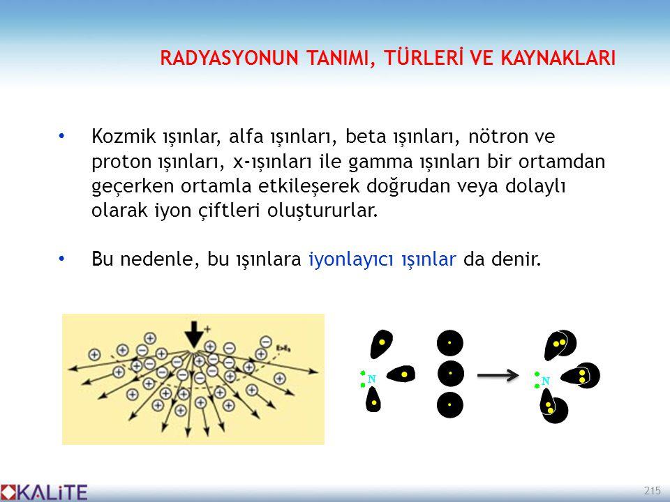 • Kozmik ışınlar, alfa ışınları, beta ışınları, nötron ve proton ışınları, x-ışınları ile gamma ışınları bir ortamdan geçerken ortamla etkileşerek doğ