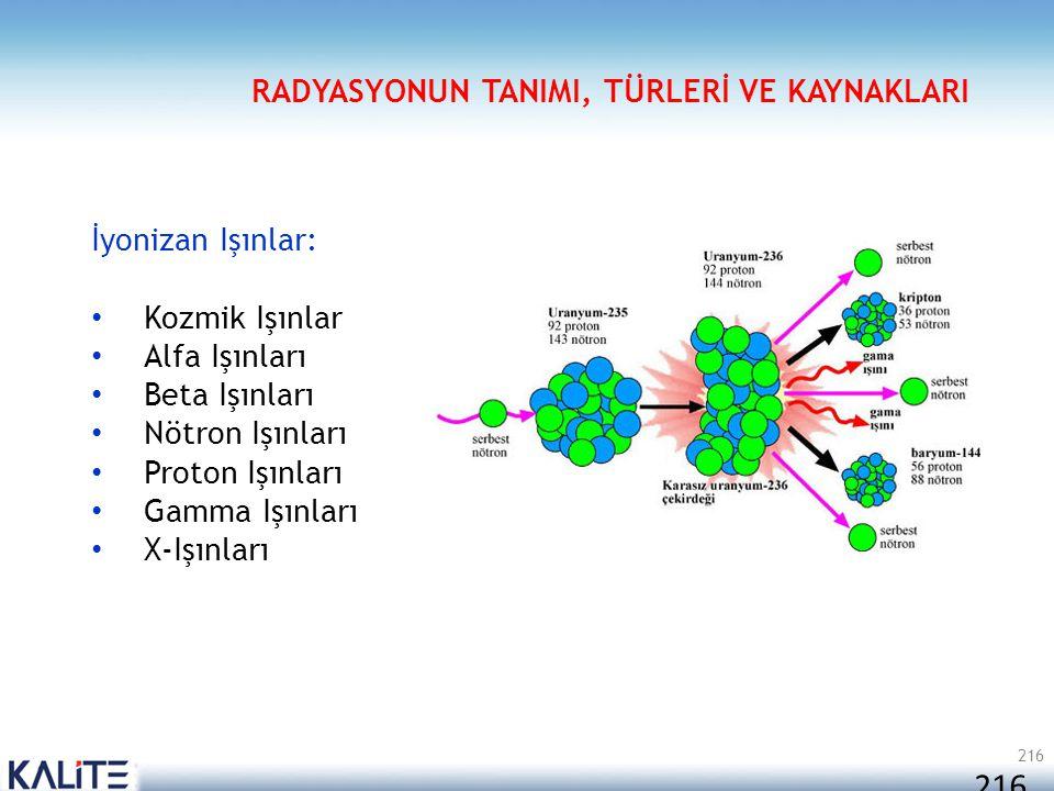 216 İyonizan Işınlar: • Kozmik Işınlar • Alfa Işınları • Beta Işınları • Nötron Işınları • Proton Işınları • Gamma Işınları • X-Işınları 216 RADYASYON
