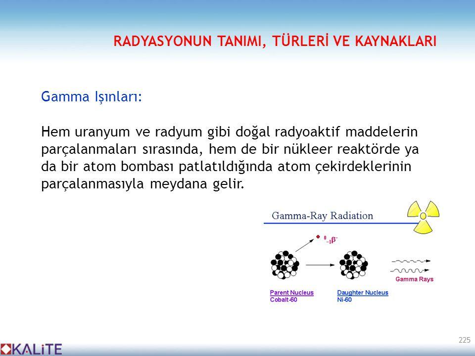 Gamma Işınları: Hem uranyum ve radyum gibi doğal radyoaktif maddelerin parçalanmaları sırasında, hem de bir nükleer reaktörde ya da bir atom bombası p