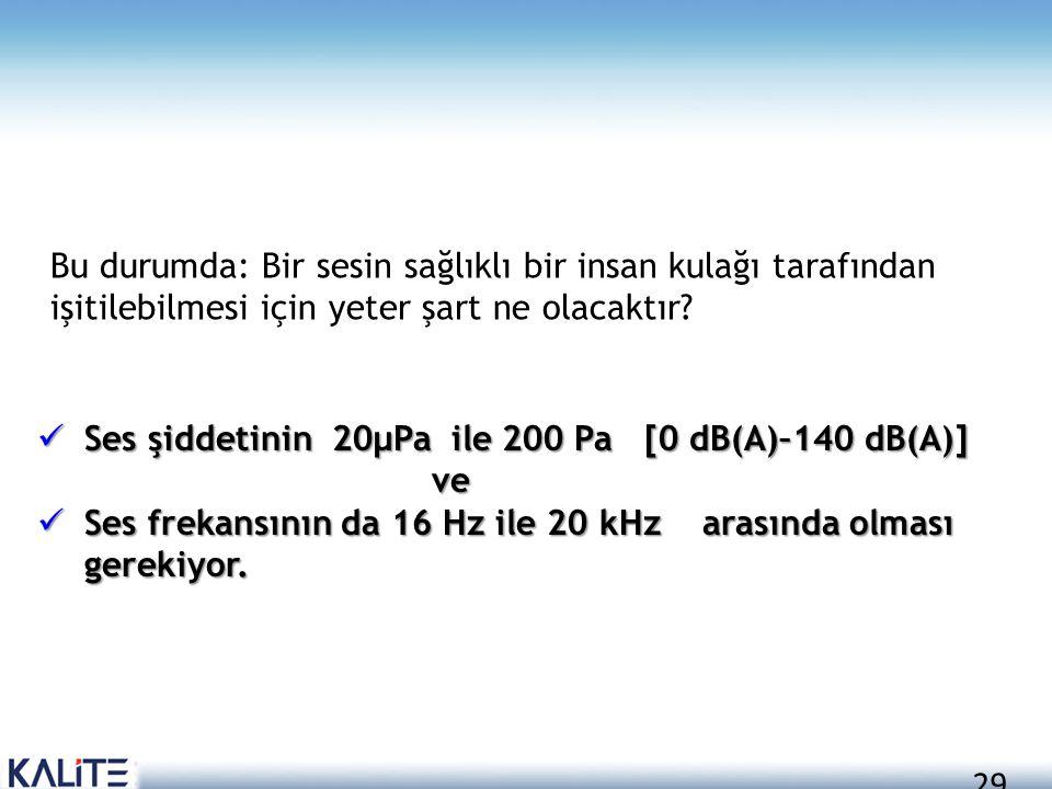 29 Bu durumda: Bir sesin sağlıklı bir insan kulağı tarafından işitilebilmesi için yeter şart ne olacaktır?  Ses şiddetinin 20μPa ile 200 Pa [0 dB(A)–