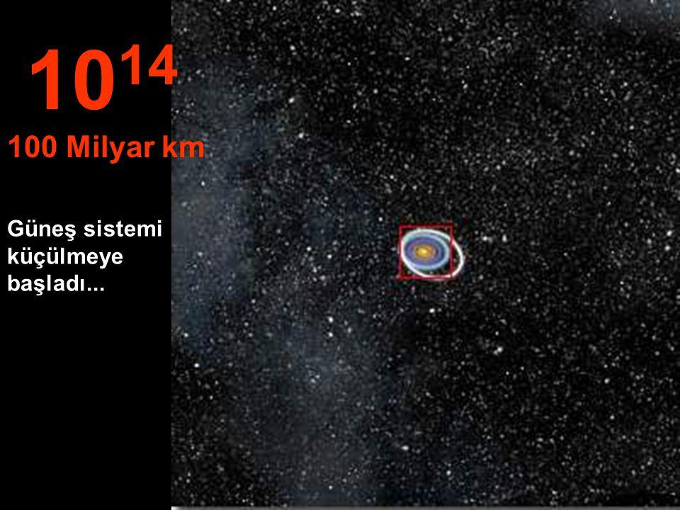 Bu yükseklikten Güneş Sistemini ve gezegenlerini n yörüngelerini görebiliriz 10 13 10 Milyar km