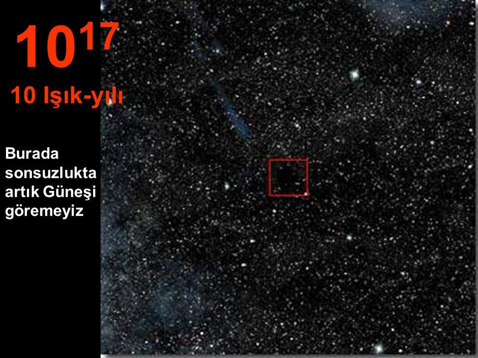 Bir ışık-yılı uzaklıkta Güneş küçük bir yıldızdır 10 16 1 Işık-yılı