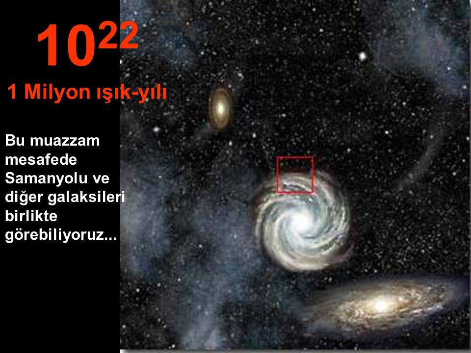 Sanayolunun kenarına ulaştık 10 21 100,000 Işık-yılı