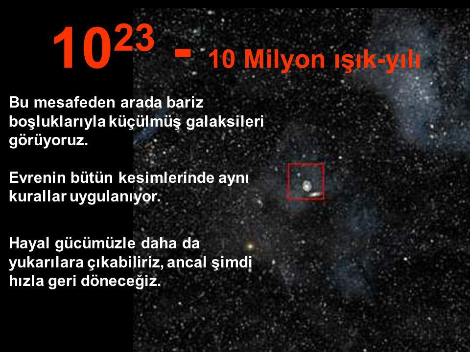 Bu muazzam mesafede Samanyolu ve diğer galaksileri birlikte görebiliyoruz... 10 22 1 Milyon ışık-yılı