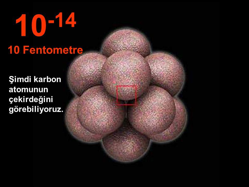 Bu çok küçük mesafede atomun çekirdeğini görebiliyoruz. 10 -13 100 Fentometre