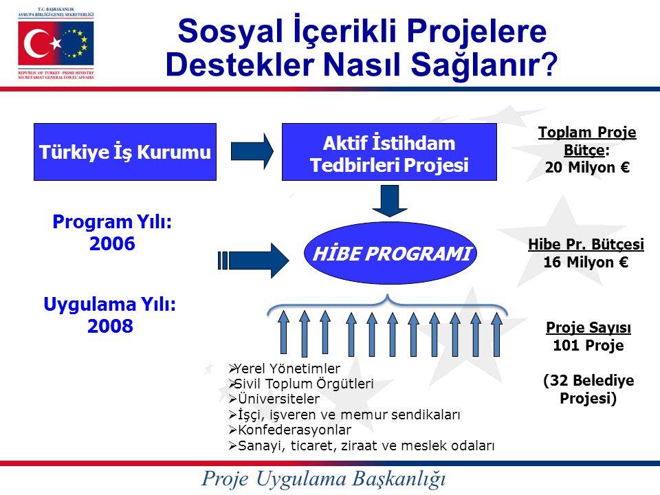 Program Yılı: 2006 HİBE PROGRAMI Aktif İstihdam Tedbirleri Projesi Toplam Proje Bütçe: 20 Milyon € Hibe Pr.