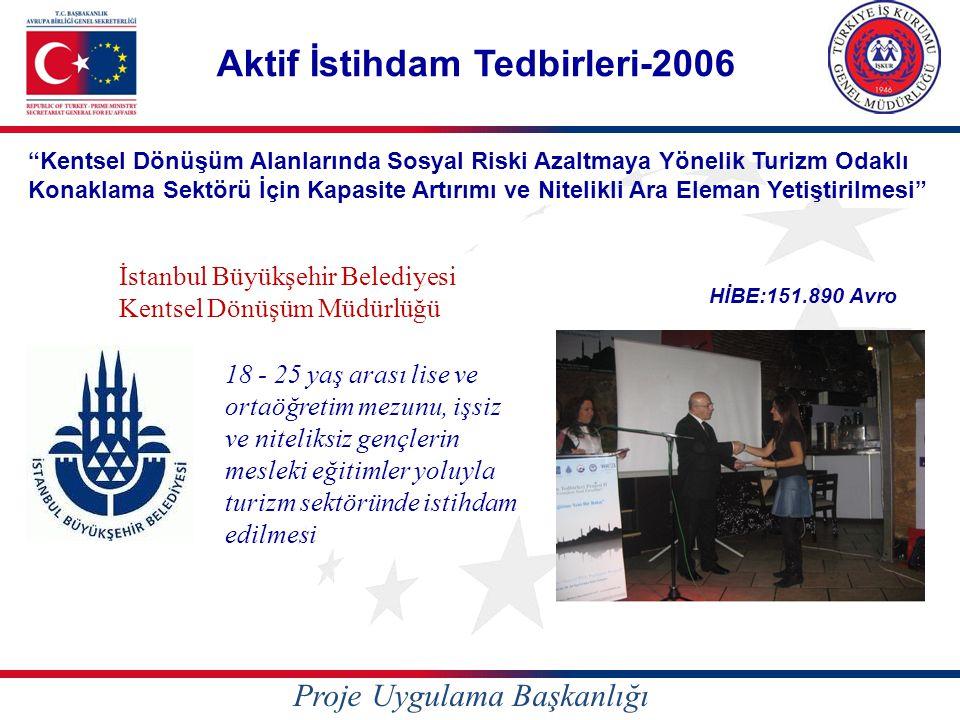 Kentsel Dönüşüm Alanlarında Sosyal Riski Azaltmaya Yönelik Turizm Odaklı Konaklama Sektörü İçin Kapasite Artırımı ve Nitelikli Ara Eleman Yetiştirilmesi İstanbul Büyükşehir Belediyesi Kentsel Dönüşüm Müdürlüğü HİBE:151.890 Avro 18 - 25 yaş arası lise ve ortaöğretim mezunu, işsiz ve niteliksiz gençlerin mesleki eğitimler yoluyla turizm sektöründe istihdam edilmesi Aktif İstihdam Tedbirleri-2006 Proje Uygulama Başkanlığı