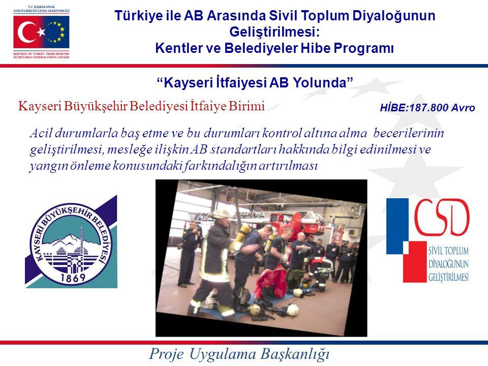 Kayseri İtfaiyesi AB Yolunda Kayseri Büyükşehir Belediyesi İtfaiye Birimi HİBE:187.800 Avro Acil durumlarla baş etme ve bu durumları kontrol altına alma becerilerinin geliştirilmesi, mesleğe ilişkin AB standartları hakkında bilgi edinilmesi ve yangın önleme konusundaki farkındalığın artırılması Türkiye ile AB Arasında Sivil Toplum Diyaloğunun Geliştirilmesi: Kentler ve Belediyeler Hibe Programı Proje Uygulama Başkanlığı