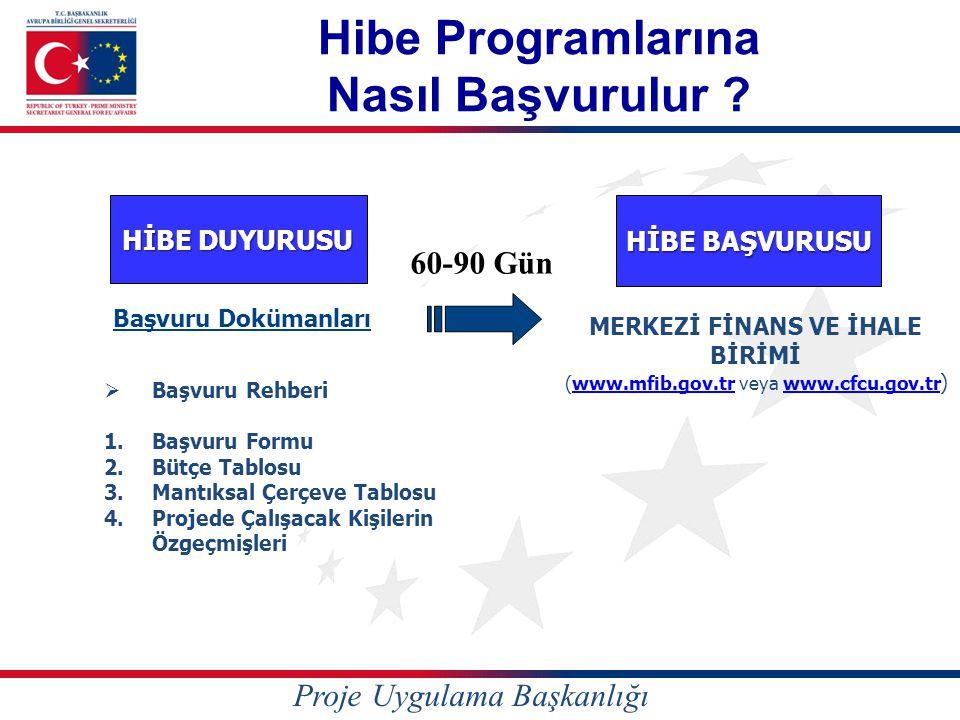 HİBE DUYURUSU  Başvuru Rehberi 1.Başvuru Formu 2.Bütçe Tablosu 3.Mantıksal Çerçeve Tablosu 4.Projede Çalışacak Kişilerin Özgeçmişleri Başvuru Dokümanları HİBE BAŞVURUSU MERKEZİ FİNANS VE İHALE BİRİMİ (www.mfib.gov.tr veya www.cfcu.gov.tr )www.mfib.gov.trwww.cfcu.gov.tr 60-90 Gün Hibe Programlarına Nasıl Başvurulur .