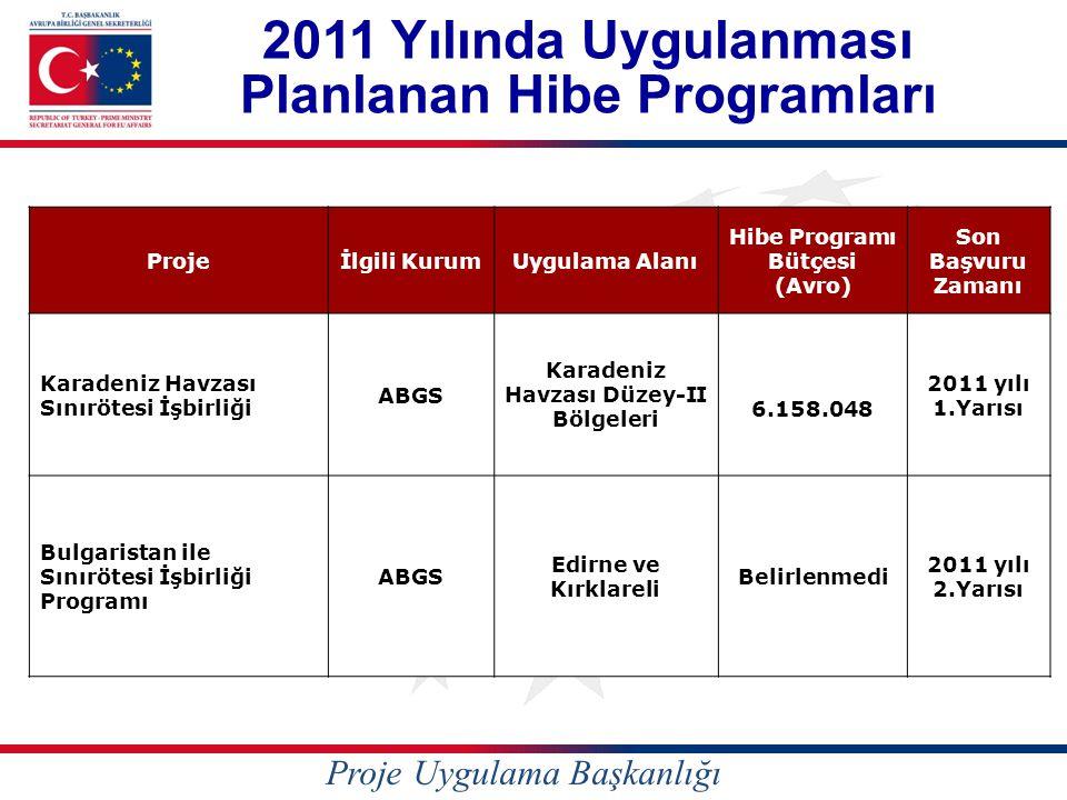 Projeİlgili KurumUygulama Alanı Hibe Programı Bütçesi (Avro) Son Başvuru Zamanı Karadeniz Havzası Sınırötesi İşbirliği ABGS Karadeniz Havzası Düzey-II Bölgeleri 6.158.048 2011 yılı 1.Yarısı Bulgaristan ile Sınırötesi İşbirliği Programı ABGS Edirne ve Kırklareli Belirlenmedi 2011 yılı 2.Yarısı 2011 Yılında Uygulanması Planlanan Hibe Programları Proje Uygulama Başkanlığı