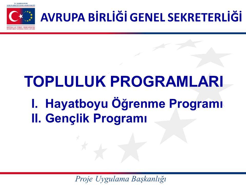 TOPLULUK PROGRAMLARI AVRUPA BİRLİĞİ GENEL SEKRETERLİĞİ Proje Uygulama Başkanlığı I.Hayatboyu Öğrenme Programı II.Gençlik Programı