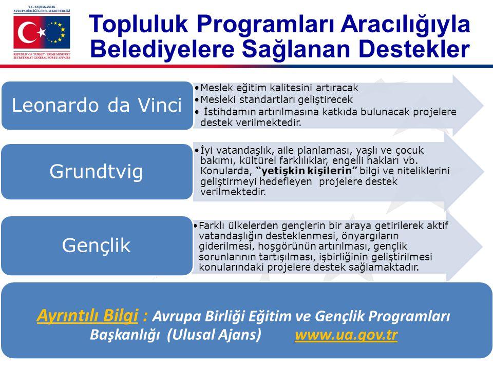 Topluluk Programları Aracılığıyla Belediyelere Sağlanan Destekler Ayrıntılı Bilgi : Avrupa Birliği Eğitim ve Gençlik Programları Başkanlığı (Ulusal Ajans) www.ua.gov.tr