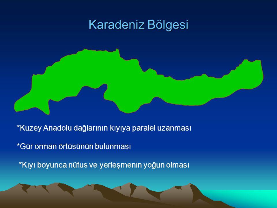 Karadeniz Bölgesi *Kuzey Anadolu dağlarının kıyıya paralel uzanması *Gür orman örtüsünün bulunması *Kıyı boyunca nüfus ve yerleşmenin yoğun olması