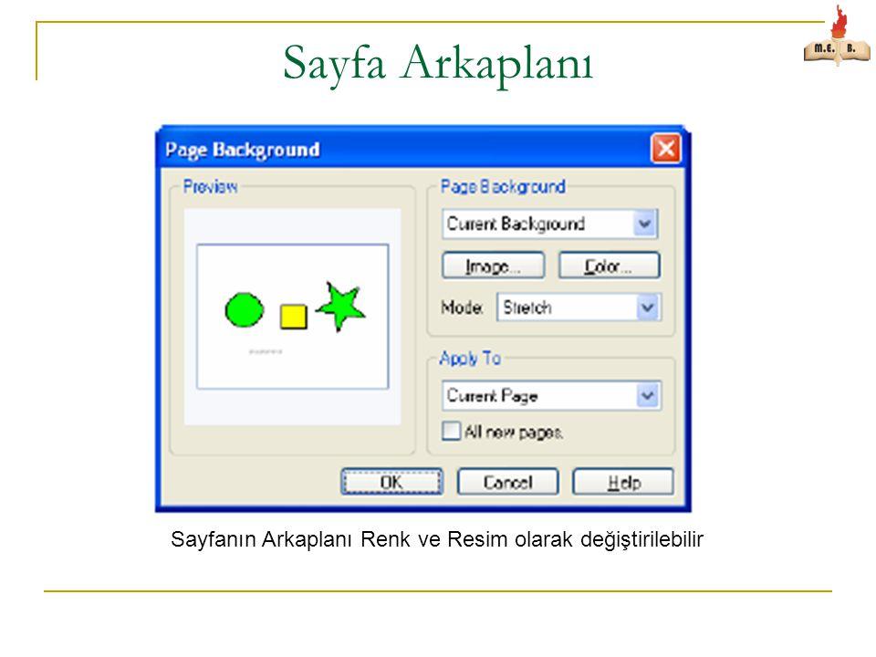 Sayfa Arkaplanı Sayfanın Arkaplanı Renk ve Resim olarak değiştirilebilir