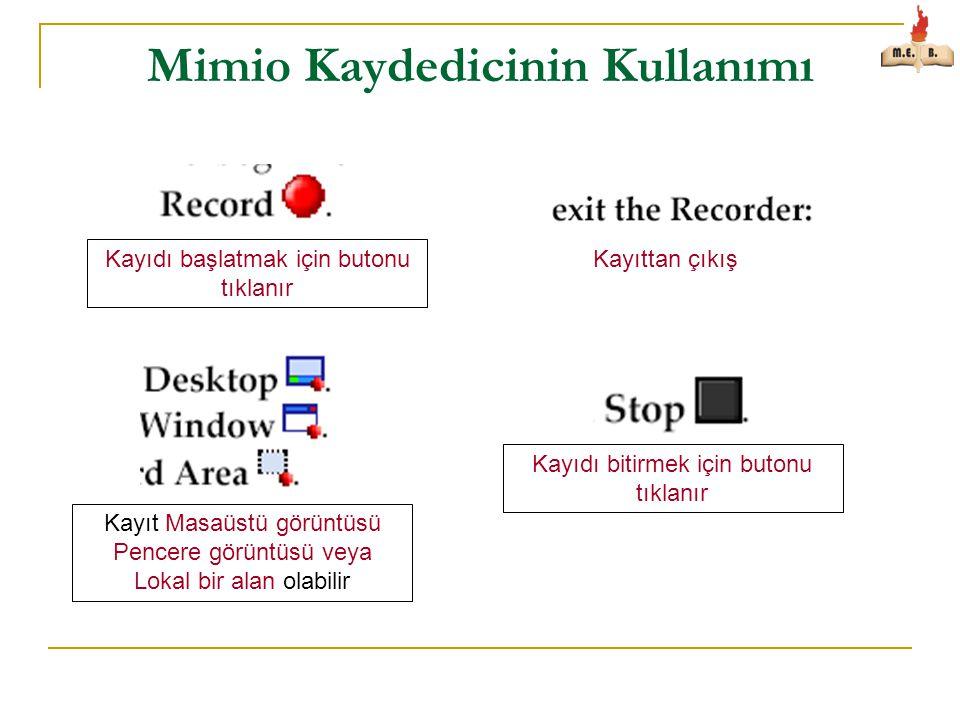 Mimio Kaydedicinin Kullanımı Kayıdı başlatmak için butonu tıklanır Kayıdı bitirmek için butonu tıklanır Kayıt Masaüstü görüntüsü Pencere görüntüsü veya Lokal bir alan olabilir Kayıttan çıkış