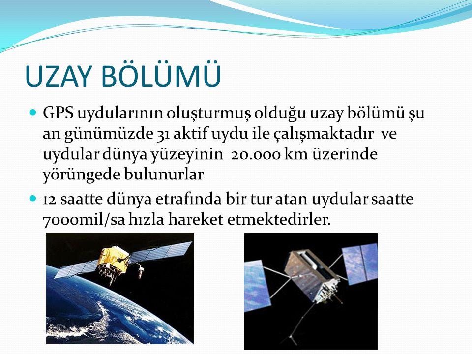 UZAY BÖLÜMÜ  GPS uydularının oluşturmuş olduğu uzay bölümü şu an günümüzde 31 aktif uydu ile çalışmaktadır ve uydular dünya yüzeyinin 20.000 km üzeri