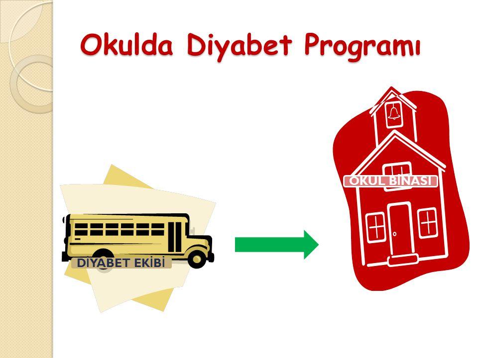 Okulda Diyabet Programı D İ YABET EK İ B İ OKUL B İ NASI