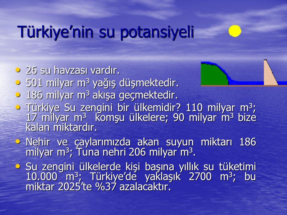 Türkiye'nin su potansiyeli • 26 su havzası vardır. • 501 milyar m 3 yağış düşmektedir. • 186 milyar m 3 akışa geçmektedir. • Türkiye Su zengini bir ül