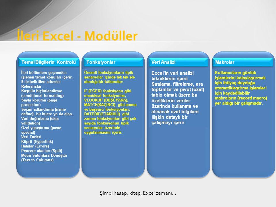 İleri Excel - Modüller Şimdi hesap, kitap, Excel zamanı… Temel Bilgilerin Kontrolü Fonksiyonlar Veri Analizi Makrolar İleri bölümlere geçmeden işlenen temel konuları içerir.