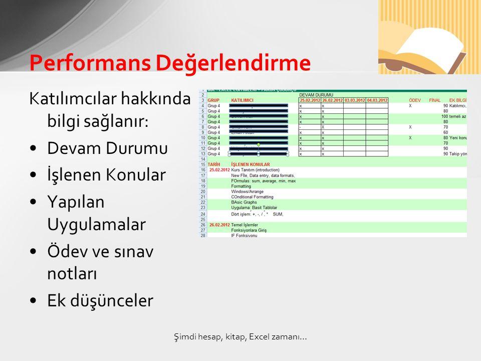 Katılımcılar hakkında bilgi sağlanır: •Devam Durumu •İşlenen Konular •Yapılan Uygulamalar •Ödev ve sınav notları •Ek düşünceler Performans Değerlendirme Şimdi hesap, kitap, Excel zamanı…