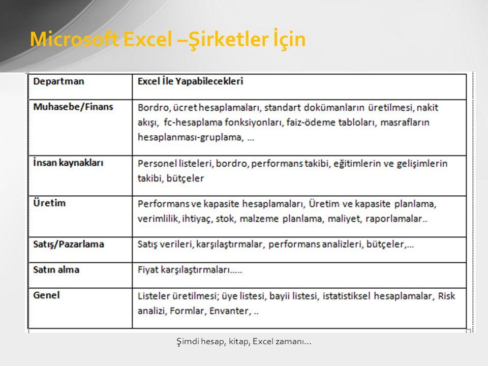 Microsoft Excel –Şirketler İçin Şimdi hesap, kitap, Excel zamanı…