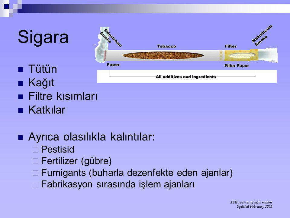 Kurutulmuş tütün  Büyük oranda karbohidratlar ve proteinlerden oluşur.