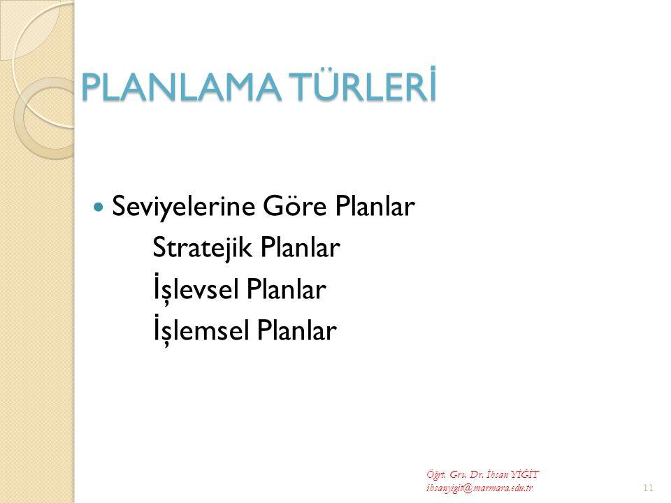 PLANLAMA TÜRLER İ  Seviyelerine Göre Planlar Stratejik Planlar İ şlevsel Planlar İ şlemsel Planlar Öğrt.