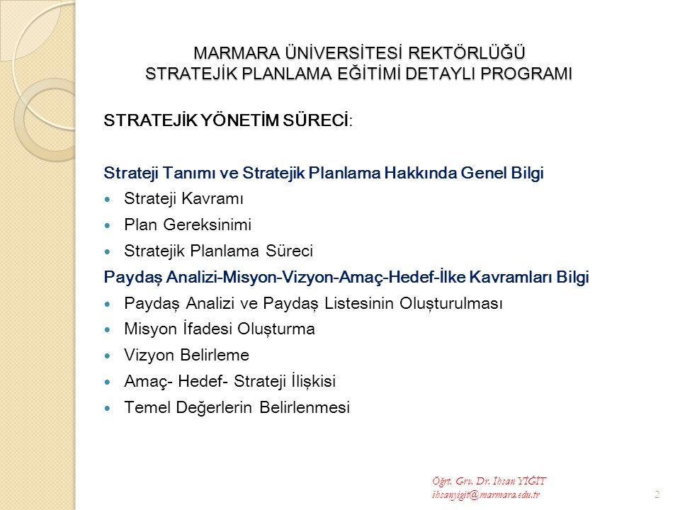 MARMARA ÜNİVERSİTESİ REKTÖRLÜĞÜ STRATEJİK PLANLAMA EĞİTİMİ DETAYLI PROGRAMI STRATEJİK YÖNETİM SÜRECİ: Strateji Tanımı ve Stratejik Planlama Hakkında Genel Bilgi  Strateji Kavramı  Plan Gereksinimi  Stratejik Planlama Süreci Paydaş Analizi-Misyon-Vizyon-Amaç-Hedef-İlke Kavramları Bilgi  Paydaş Analizi ve Paydaş Listesinin Oluşturulması  Misyon İfadesi Oluşturma  Vizyon Belirleme  Amaç- Hedef- Strateji İlişkisi  Temel Değerlerin Belirlenmesi Öğrt.