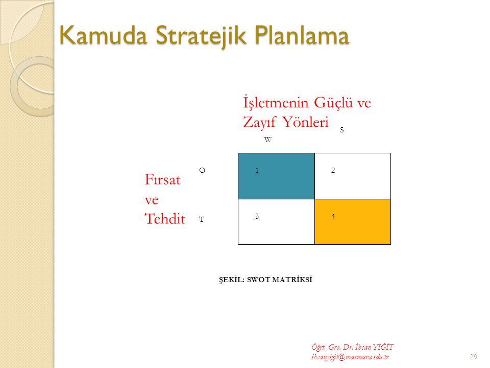 Kamuda Stratejik Planlama Öğrt.Grv. Dr.